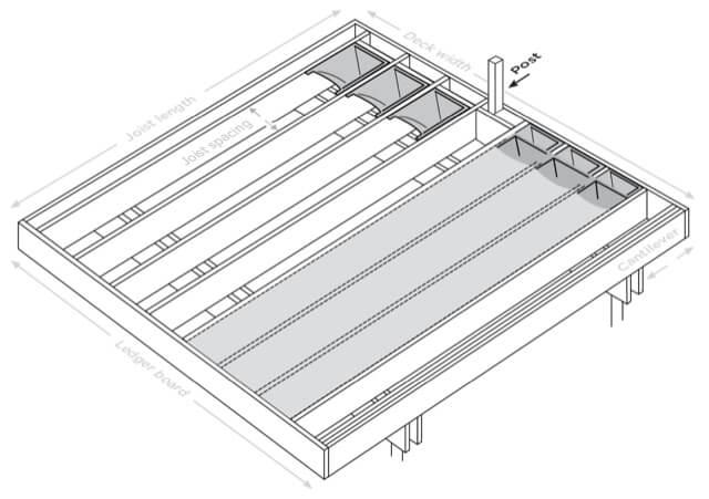 4x4 Posts for Railings
